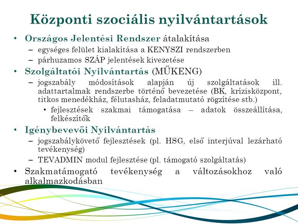 Központi szociális nyilvántartások Országos Jelentési Rendszer átalakítása – egységes felület kialakítása a KENYSZI rendszerben – párhuzamos SZÁP jelentések kivezetése Szolgáltatói Nyilvántartás (MŰKENG) – jogszabály módosítások alapján új szolgáltatások ill.