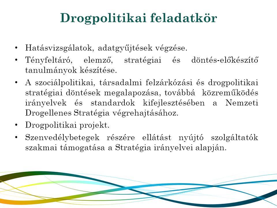 Drogpolitikai feladatkör Hatásvizsgálatok, adatgyűjtések végzése. Tényfeltáró, elemző, stratégiai és döntés-előkészítő tanulmányok készítése. A szociá