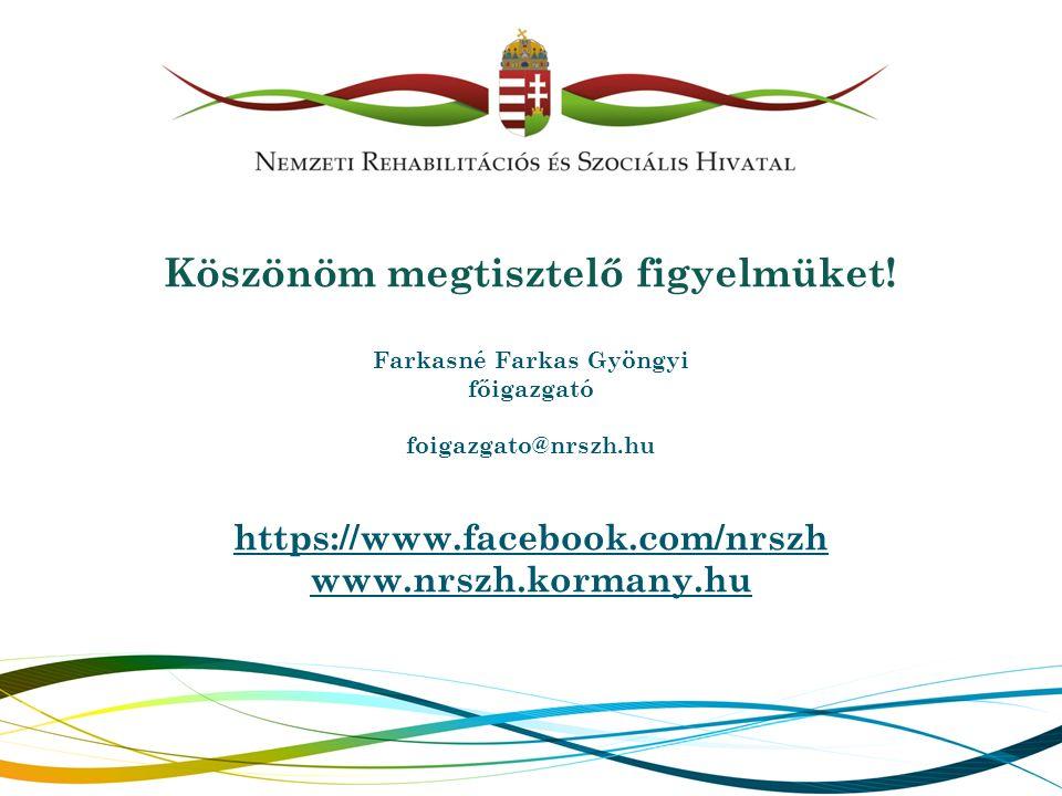Köszönöm megtisztelő figyelmüket! Farkasné Farkas Gyöngyi főigazgató foigazgato@nrszh.hu https://www.facebook.com/nrszh www.nrszh.kormany.hu