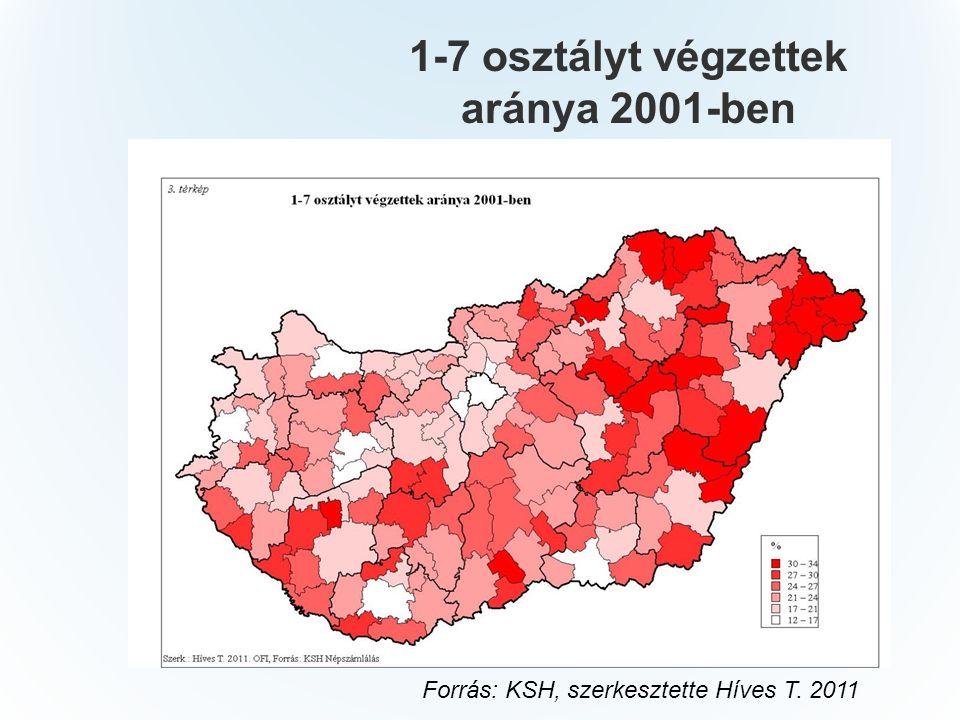 1-7 osztályt végzettek aránya 2001-ben Forrás: KSH, szerkesztette Híves T. 2011