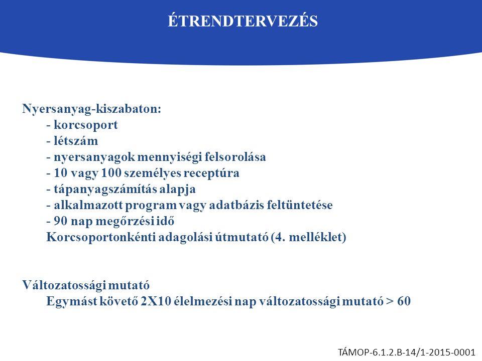 ÉTRENDTERVEZÉS TÁMOP-6.1.2.B-14/1-2015-0001 Nyersanyag-kiszabaton: - korcsoport - létszám - nyersanyagok mennyiségi felsorolása - 10 vagy 100 személyes receptúra - tápanyagszámítás alapja - alkalmazott program vagy adatbázis feltüntetése - 90 nap megőrzési idő Korcsoportonkénti adagolási útmutató (4.