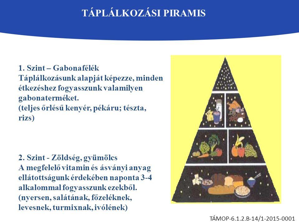 TÁPLÁLKOZÁSI PIRAMIS TÁMOP-6.1.2.B-14/1-2015-0001 1.