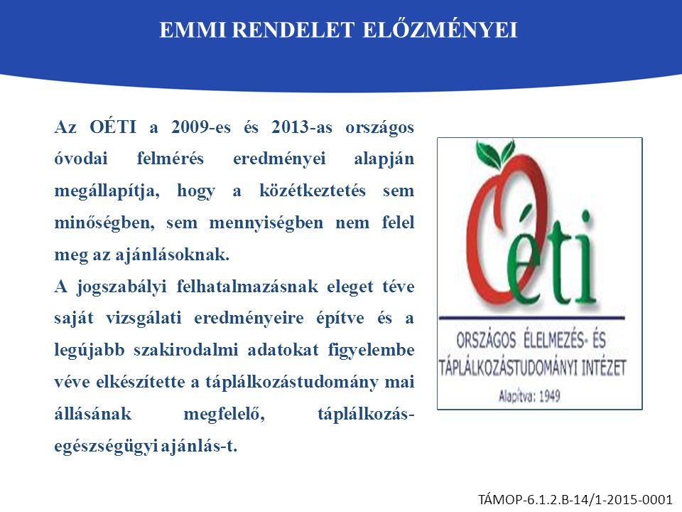 TÁPLÁLKOZÁSI PIRAMIS TÁMOP-6.1.2.B-14/1-2015-0001 3.