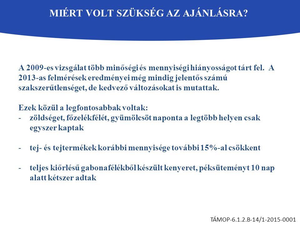 TILTOTT ÉLELMISZEREK TÁMOP-6.1.2.B-14/1-2015-0001 Nem lehet felhasználni .