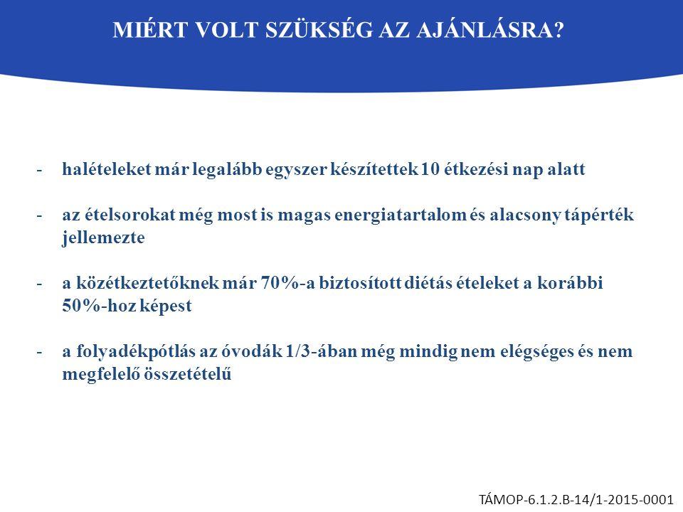 SZEMÉLYES PÉLDAMUTATÁS TÁMOP-6.1.2.B-14/1-2015-0001 A táplálkozási változások elfogadásával remélhető, hogy már a közeljövőben javul a magyar emberek egészségi állapota és a most óvodás korosztály is jobb életminőséggel élheti az életét.