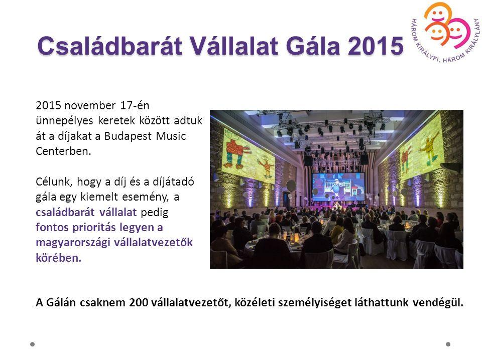 2015 november 17-én ünnepélyes keretek között adtuk át a díjakat a Budapest Music Centerben.