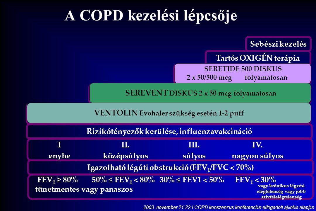 A COPD kezel é si l é pcsője 2003. november 21-22-i COPD konszenzus konferenci á n elfogadott aj á nl á s alapj á n Inhalációs glükokortikoidok egy va