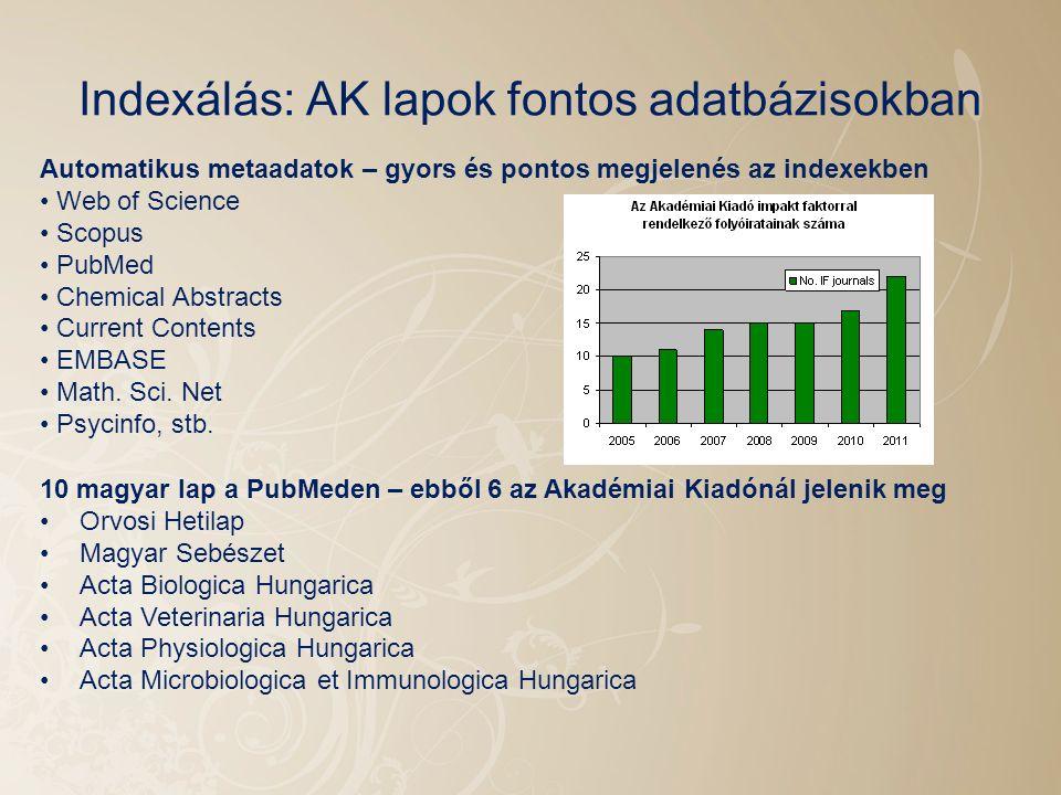 Indexálás: AK lapok fontos adatbázisokban Automatikus metaadatok – gyors és pontos megjelenés az indexekben Web of Science Scopus PubMed Chemical Abst