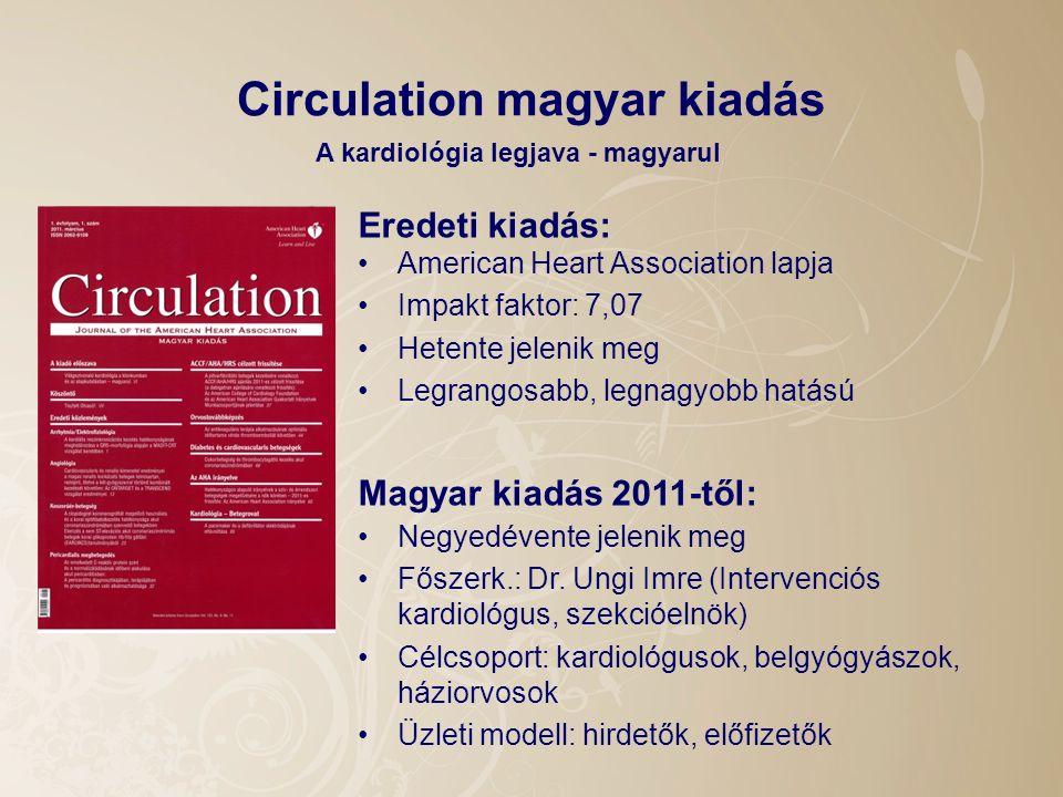 Circulation magyar kiadás American Heart Association lapja Impakt faktor: 7,07 Hetente jelenik meg Legrangosabb, legnagyobb hatású A kardiológia legjava - magyarul Negyedévente jelenik meg Főszerk.: Dr.