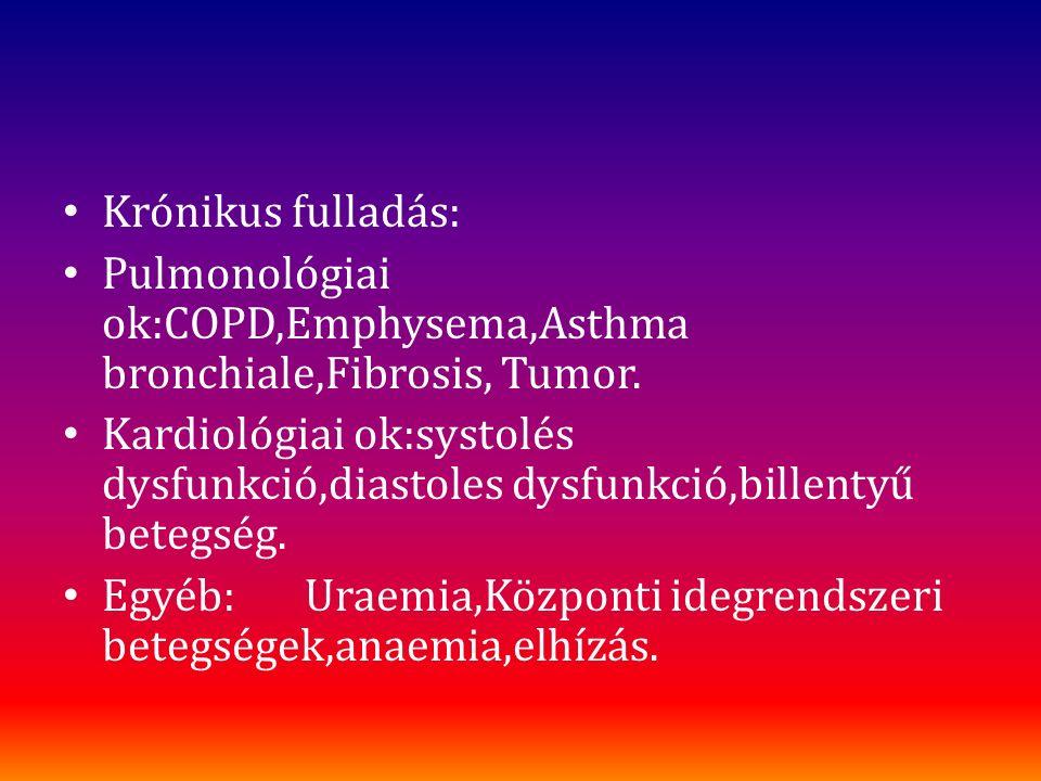 Krónikus fulladás: Pulmonológiai ok:COPD,Emphysema,Asthma bronchiale,Fibrosis, Tumor. Kardiológiai ok:systolés dysfunkció,diastoles dysfunkció,billent