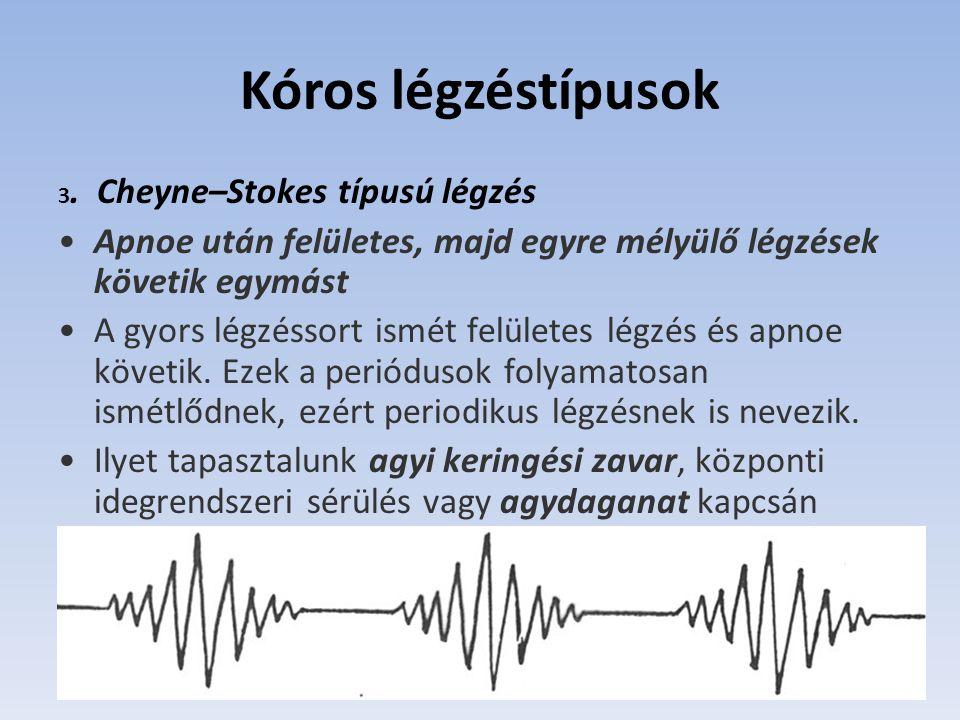 Kóros légzéstípusok 3.