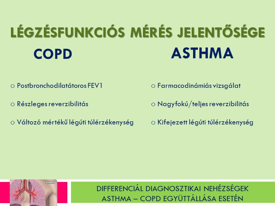 DIFFERENCIÁL DIAGNOSZTIKAI NEHÉZSÉGEK ASTHMA – COPD EGYÜTTÁLLÁSA ESETÉN ASTHMA COPD o Postbronchodilatátoros FEV1 o Részleges reverzibilitás o Változó mértékű légúti túlérzékenység o Farmacodinámiás vizsgálat o Nagyfokú/teljes reverzibilitás o Kifejezett légúti túlérzékenység LÉGZÉSFUNKCIÓS MÉRÉS JELENTŐSÉGE