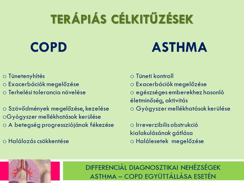 DIFFERENCIÁL DIAGNOSZTIKAI NEHÉZSÉGEK ASTHMA – COPD EGYÜTTÁLLÁSA ESETÉN ASTHMA COPD o Tünetenyhítés o Exacerbációk megelőzése o Terhelési tolerancia növelése o Szövődmények megelőzése, kezelése o Gyógyszer mellékhatások kerülése o A betegség progressziójának fékezése o Halálozás csökkentése o Tüneti kontroll o Exacerbációk megelőzése o egészséges emberekhez hasonló életminőség, aktivitás o Gyógyszer mellékhatások kerülése o Irreverzibilis obstrukció kialakulásának gátlása o Halálesetek megelőzése TERÁPIÁS CÉLKITŰZÉSEK