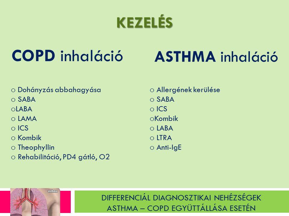 """DIFFERENCIÁL DIAGNOSZTIKAI NEHÉZSÉGEK ASTHMA – COPD EGYÜTTÁLLÁSA ESETÉN ASTHMA COPD o Emfizémás o Krónikus bronchitises o Gyakran exacerbálók o Társbetegségekkel is küzdők o Gyors funkcióvesztők o Atopiás COPD-s """"overlap ."""