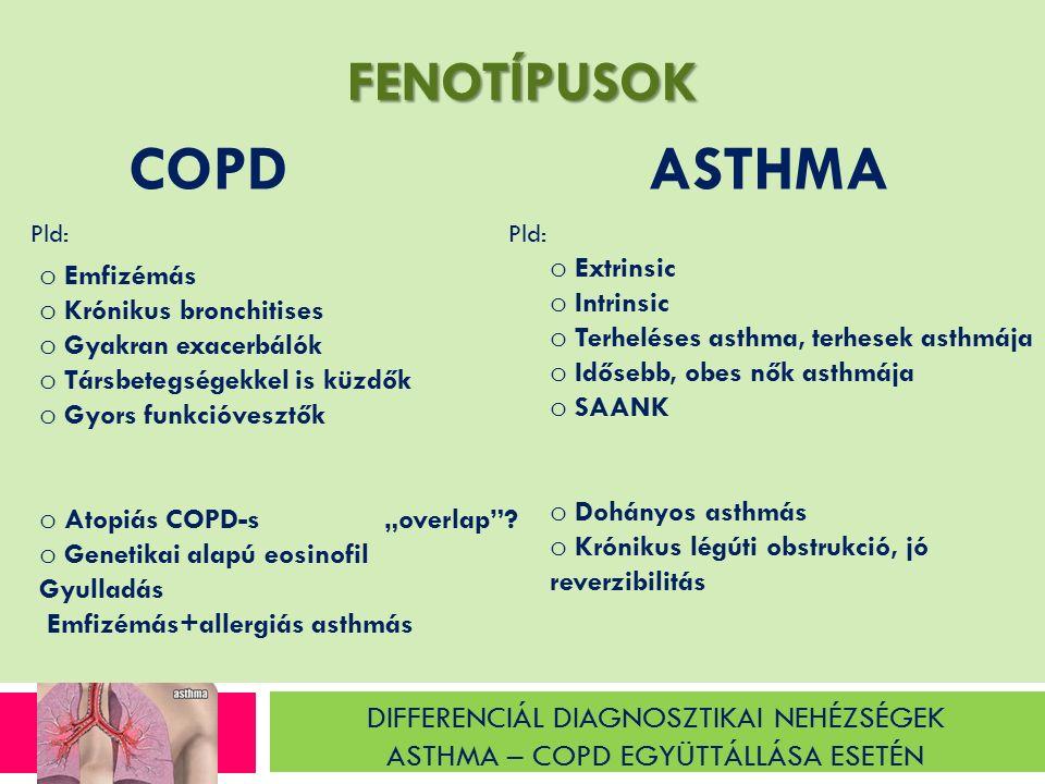 DIFFERENCIÁL DIAGNOSZTIKAI NEHÉZSÉGEK ASTHMA – COPD EGYÜTTÁLLÁSA ESETÉN DOHÁNYZÁS!