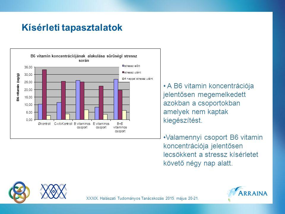 Kísérleti tapasztalatok XXXIX.Halászati Tudományos Tanácskozás 2015.