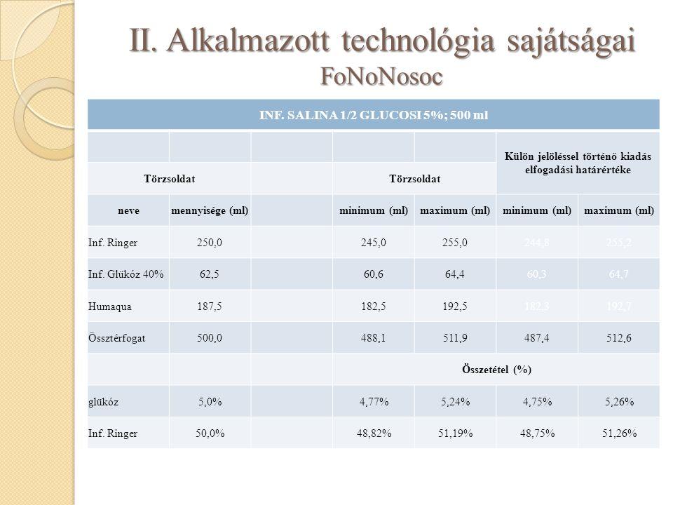 II. Alkalmazott technológia sajátságai FoNoNosoc INF. SALINA 1/2 GLUCOSI 5%; 500 ml Külön jelöléssel történő kiadás elfogadási határértéke Törzsoldat