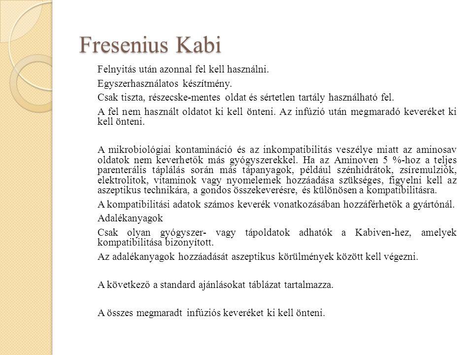 Fresenius Kabi Felnyitás után azonnal fel kell használni. Egyszerhasználatos készítmény. Csak tiszta, részecske-mentes oldat és sértetlen tartály hasz
