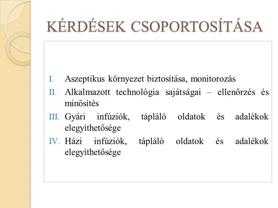 KÉRDÉSEK CSOPORTOSÍTÁSA I. Aszeptikus környezet biztosítása, monitorozás II. Alkalmazott technológia sajátságai – ellenőrzés és minősítés III. Gyári i