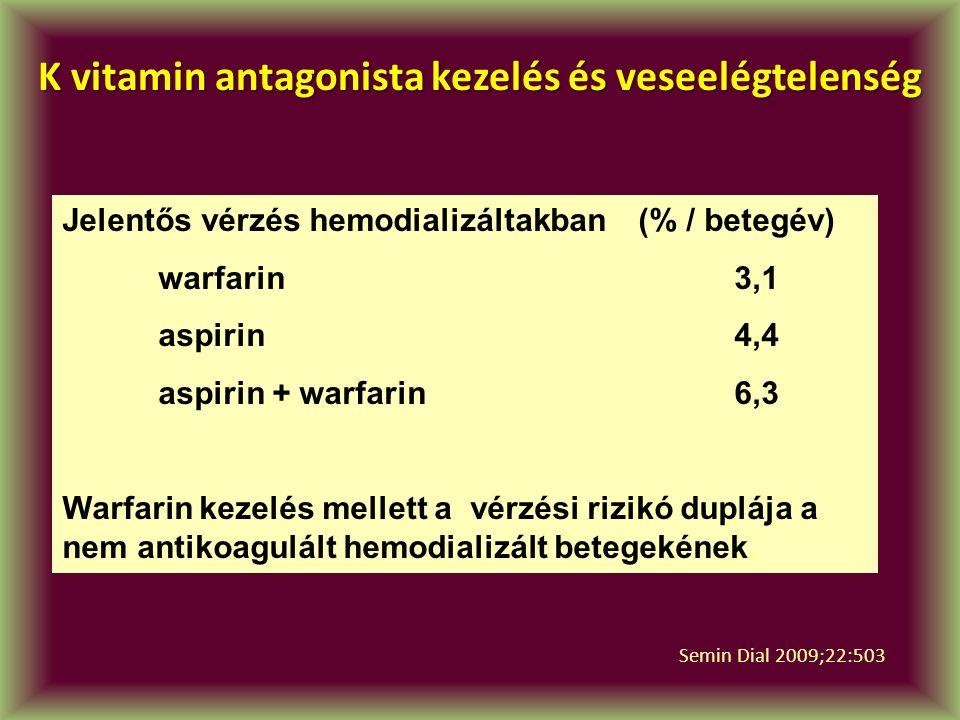 K vitamin antagonista kezelés és veseelégtelenség Jelentős vérzés hemodializáltakban (% / betegév) warfarin 3,1 aspirin 4,4 aspirin + warfarin 6,3 Warfarin kezelés mellett a vérzési rizikó duplája a nem antikoagulált hemodializált betegekének.
