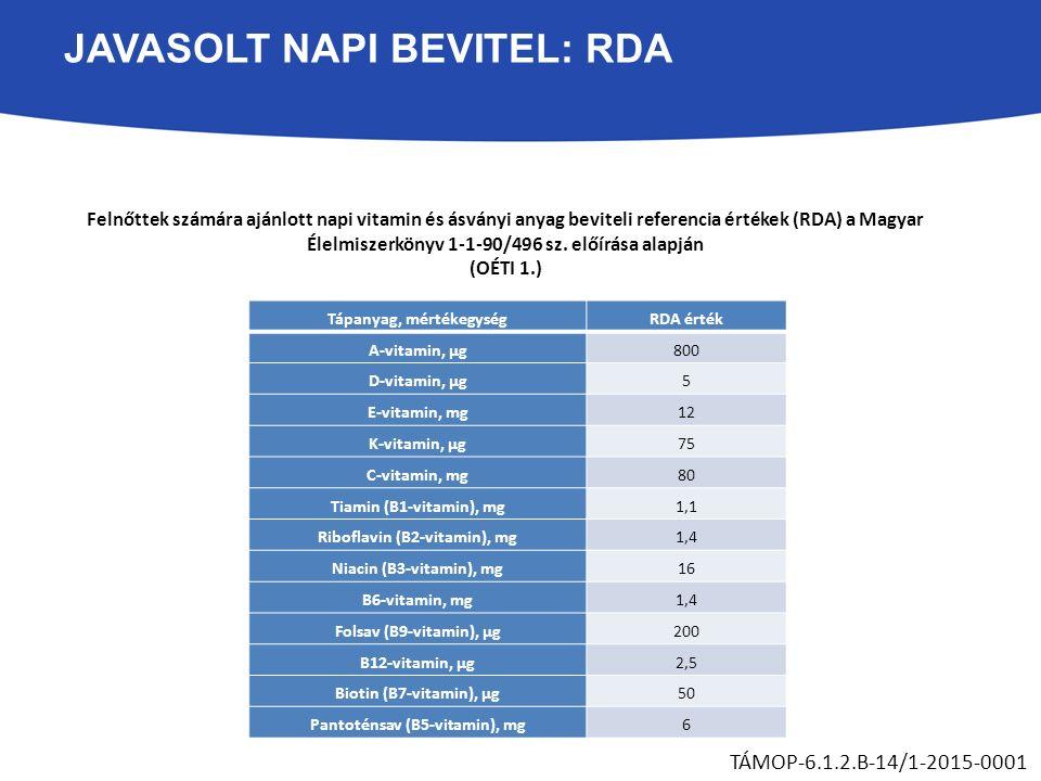 JAVASOLT NAPI BEVITEL: RDA Felnőttek számára ajánlott napi vitamin és ásványi anyag beviteli referencia értékek (RDA) a Magyar Élelmiszerkönyv 1-1-90/496 sz.