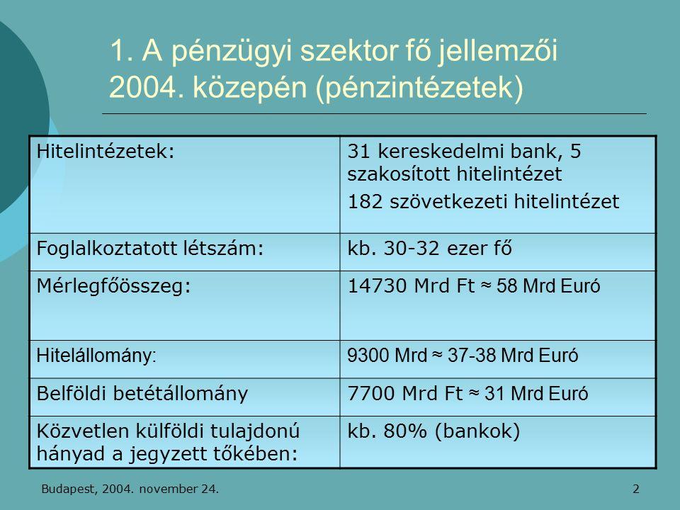 2 1. A pénzügyi szektor fő jellemzői 2004.