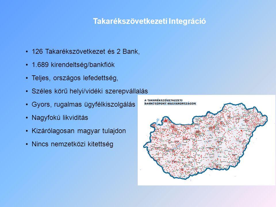 126 Takarékszövetkezet és 2 Bank, 1.689 kirendeltség/bankfiók Teljes, országos lefedettség, Széles körű helyi/vidéki szerepvállalás Gyors, rugalmas üg