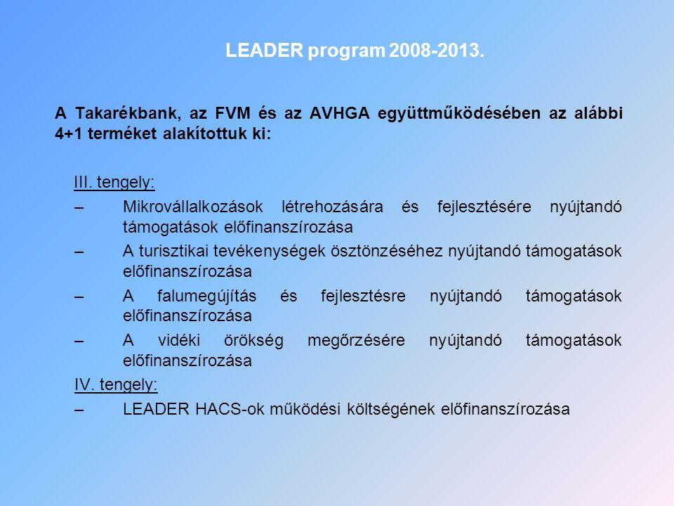 A Takarékbank, az FVM és az AVHGA együttműködésében az alábbi 4+1 terméket alakítottuk ki: III. tengely: –Mikrovállalkozások létrehozására és fejleszt