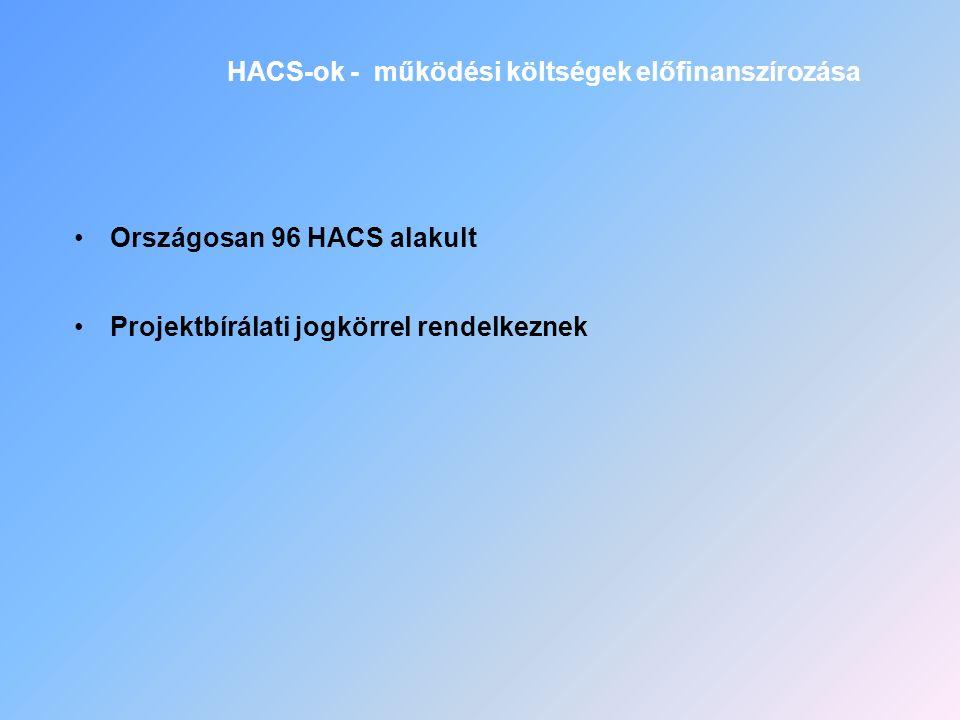 Országosan 96 HACS alakult Projektbírálati jogkörrel rendelkeznek HACS-ok - működési költségek előfinanszírozása