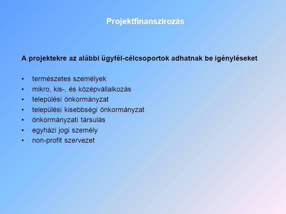 A projektekre az alábbi ügyfél-célcsoportok adhatnak be igényléseket természetes személyek mikro, kis-, és középvállalkozás települési önkormányzat te
