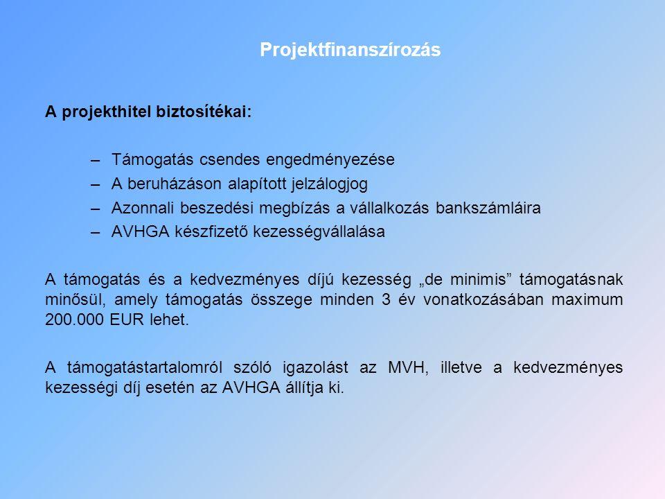 A projekthitel biztosítékai: –Támogatás csendes engedményezése –A beruházáson alapított jelzálogjog –Azonnali beszedési megbízás a vállalkozás bankszá