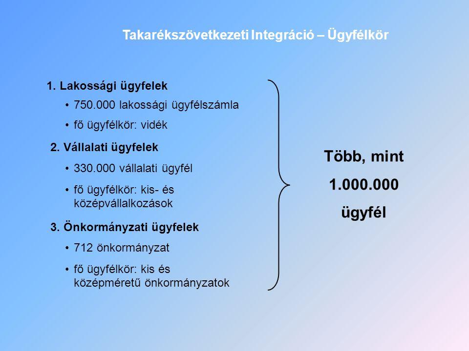 A Takarékbank, az FVM és az AVHGA együttműködésében az alábbi 4+1 terméket alakítottuk ki: III.