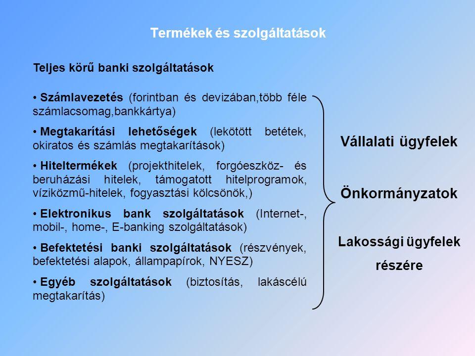 Termékek és szolgáltatások Teljes körű banki szolgáltatások Számlavezetés (forintban és devizában,több féle számlacsomag,bankkártya) Megtakarítási leh