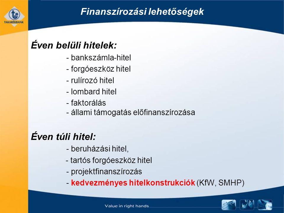 Finanszírozási lehetőségek Éven belüli hitelek: - bankszámla-hitel - forgóeszköz hitel - rulírozó hitel - lombard hitel - faktorálás - állami támogatás előfinanszírozása Éven túli hitel: - beruházási hitel, - tartós forgóeszköz hitel - projektfinanszírozás - kedvezményes hitelkonstrukciók (KfW, SMHP)