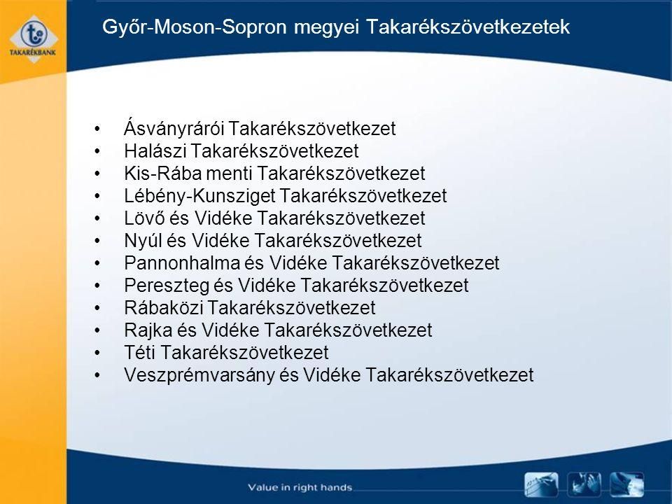 Győr-Moson-Sopron megyei Takarékszövetkezetek Ásványrárói Takarékszövetkezet Halászi Takarékszövetkezet Kis-Rába menti Takarékszövetkezet Lébény-Kunsz