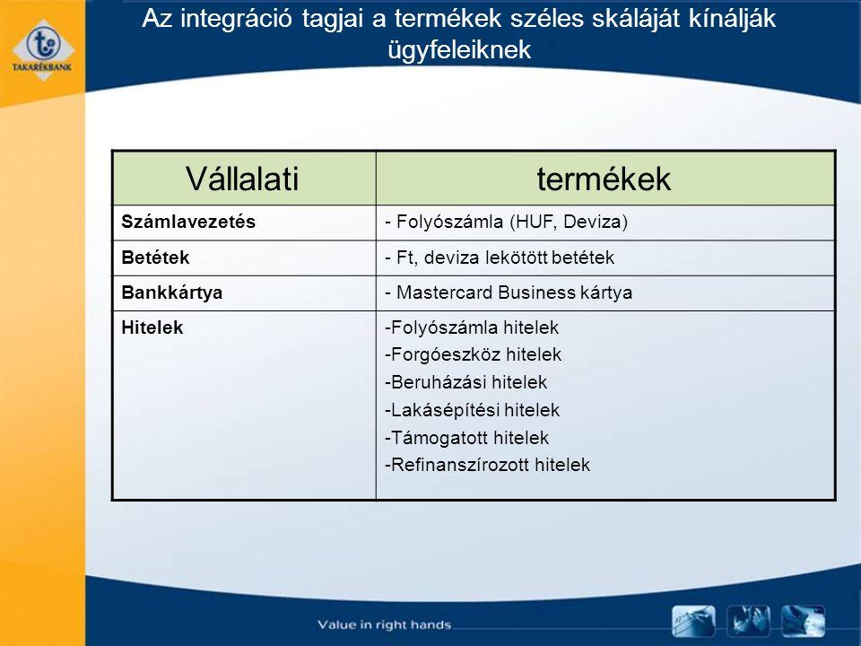 Az integráció tagjai a termékek széles skáláját kínálják ügyfeleiknek Vállalatitermékek Számlavezetés- Folyószámla (HUF, Deviza) Betétek- Ft, deviza l