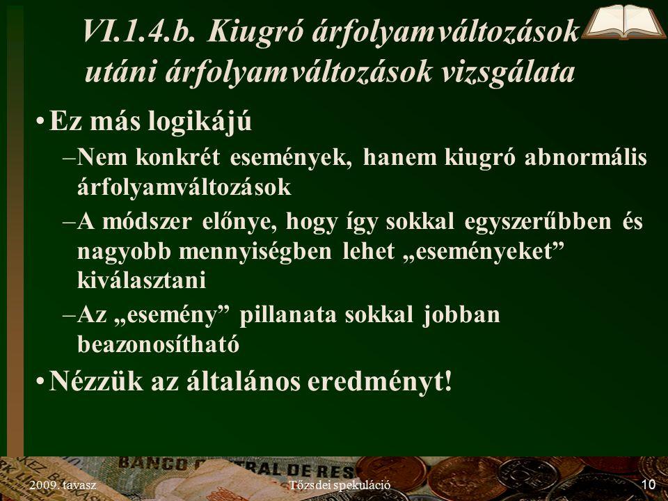 2009. tavaszTőzsdei spekuláció10 VI.1.4.b.