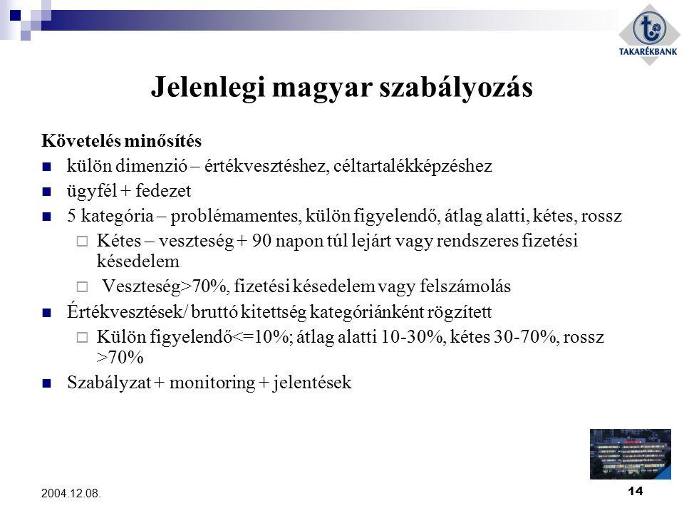 14 2004.12.08. Jelenlegi magyar szabályozás Követelés minősítés külön dimenzió – értékvesztéshez, céltartalékképzéshez ügyfél + fedezet 5 kategória –