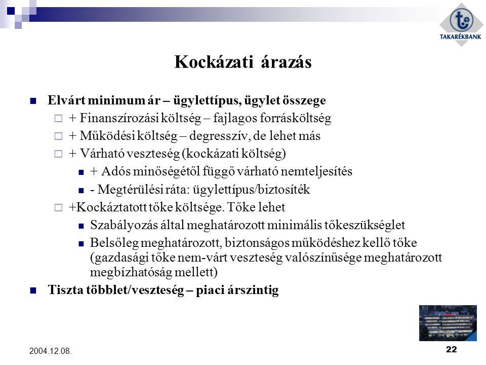 22 2004.12.08. Kockázati árazás Elvárt minimum ár – ügylettípus, ügylet összege  + Finanszírozási költség – fajlagos forrásköltség  + Működési költs