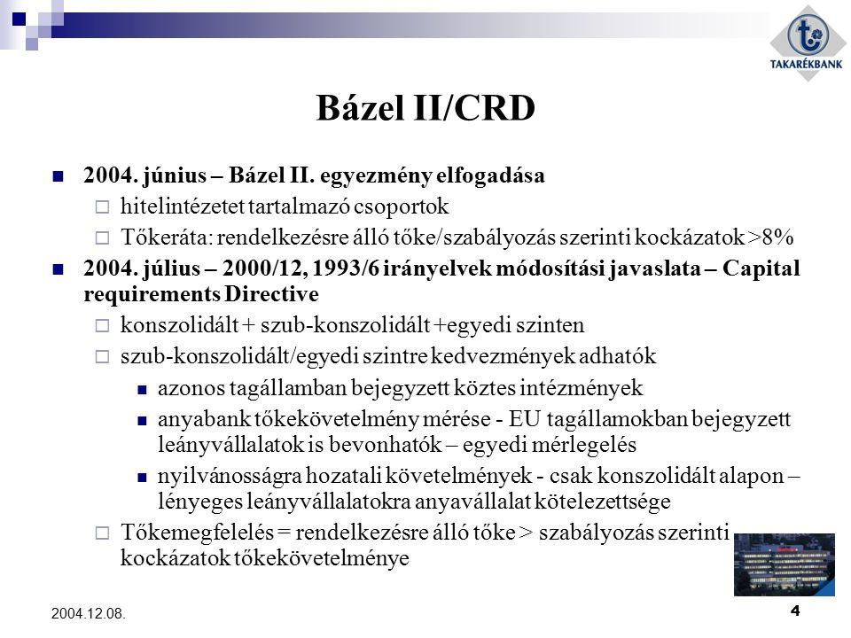 4 2004.12.08. Bázel II/CRD 2004. június – Bázel II. egyezmény elfogadása  hitelintézetet tartalmazó csoportok  Tőkeráta: rendelkezésre álló tőke/sza