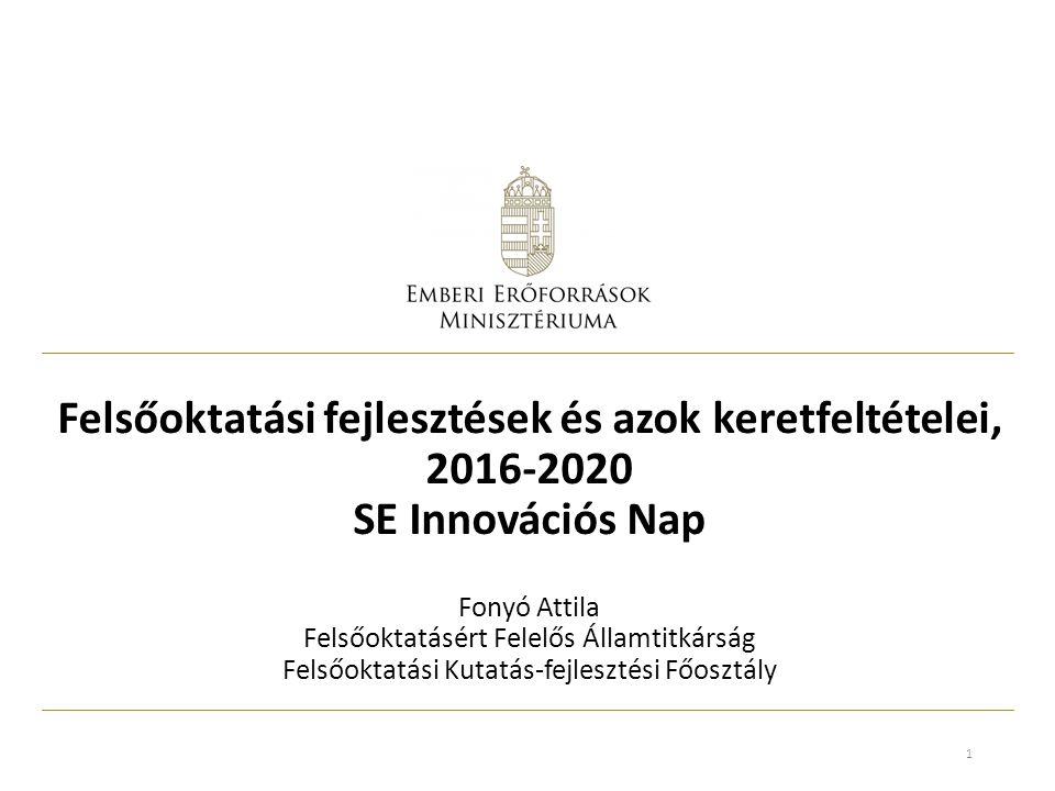 Felsőoktatási fejlesztések és azok keretfeltételei, 2016-2020 SE Innovációs Nap Fonyó Attila Felsőoktatásért Felelős Államtitkárság Felsőoktatási Kutatás-fejlesztési Főosztály 1