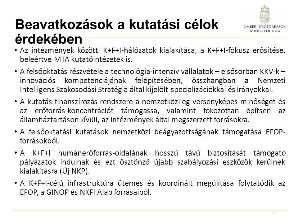 Beavatkozások a kutatási célok érdekében Az intézmények közötti K+F+I-hálózatok kialakítása, a K+F+I-fókusz erősítése, beleértve MTA kutatóintézetek is.