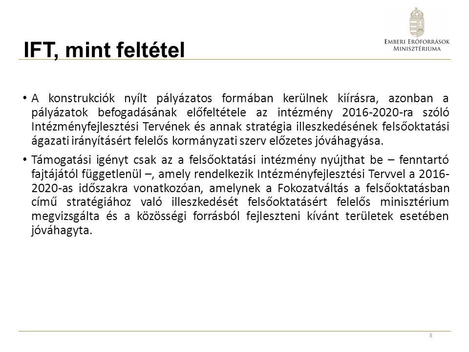 IFT menetrend 2015 december – 2016 március között IFT kidolgozása kötelező Első verzió: január intézmények megküldték, EMMI visszajelez Konzisztórium, szenátus Végleges verzió: február Fenntartói jóváhagyás: március IFT felépítése 1.