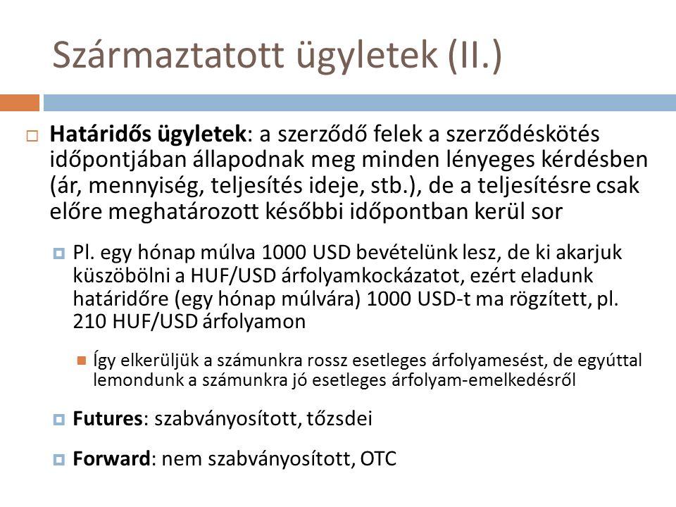 Származtatott ügyletek (II.)  Határidős ügyletek: a szerződő felek a szerződéskötés időpontjában állapodnak meg minden lényeges kérdésben (ár, mennyi