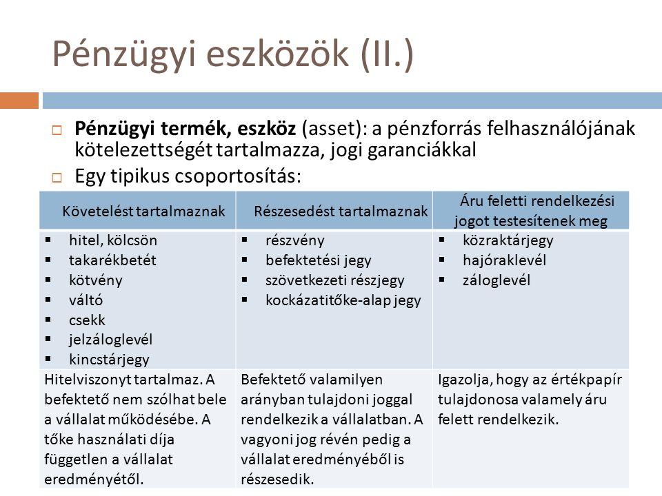 Pénzügyi eszközök (III.)  Betétek és hitelek  Ügyfél követelése, ill.