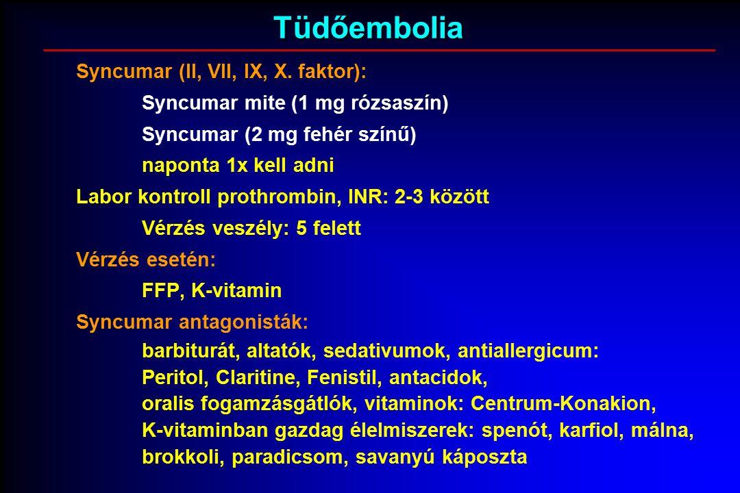 Tüdőembolia Syncumar (II, VII, IX, X. faktor): Syncumar mite (1 mg rózsaszín) Syncumar (2 mg fehér színű) naponta 1x kell adni Labor kontroll prothrom