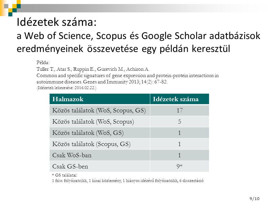 Idézetek száma: a Web of Science, Scopus és Google Scholar adatbázisok eredményeinek összevetése egy példán keresztül HalmazokIdézetek száma Közös tal