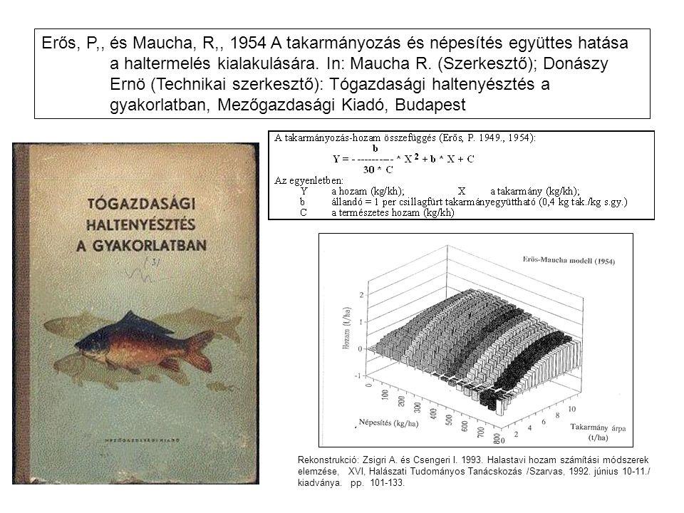 Erős, P,, és Maucha, R,, 1954 A takarmányozás és népesítés együttes hatása a haltermelés kialakulására.