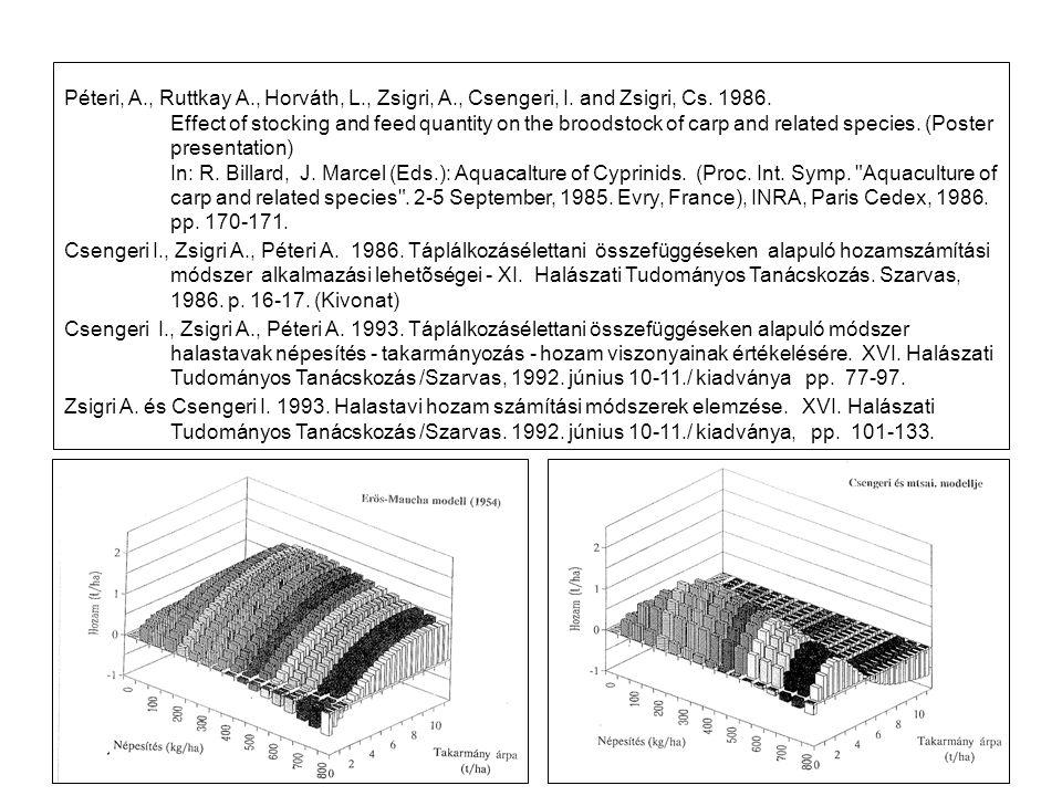 Forrás: Mercer LP.1982. The quantitative nutrient-response relationship.