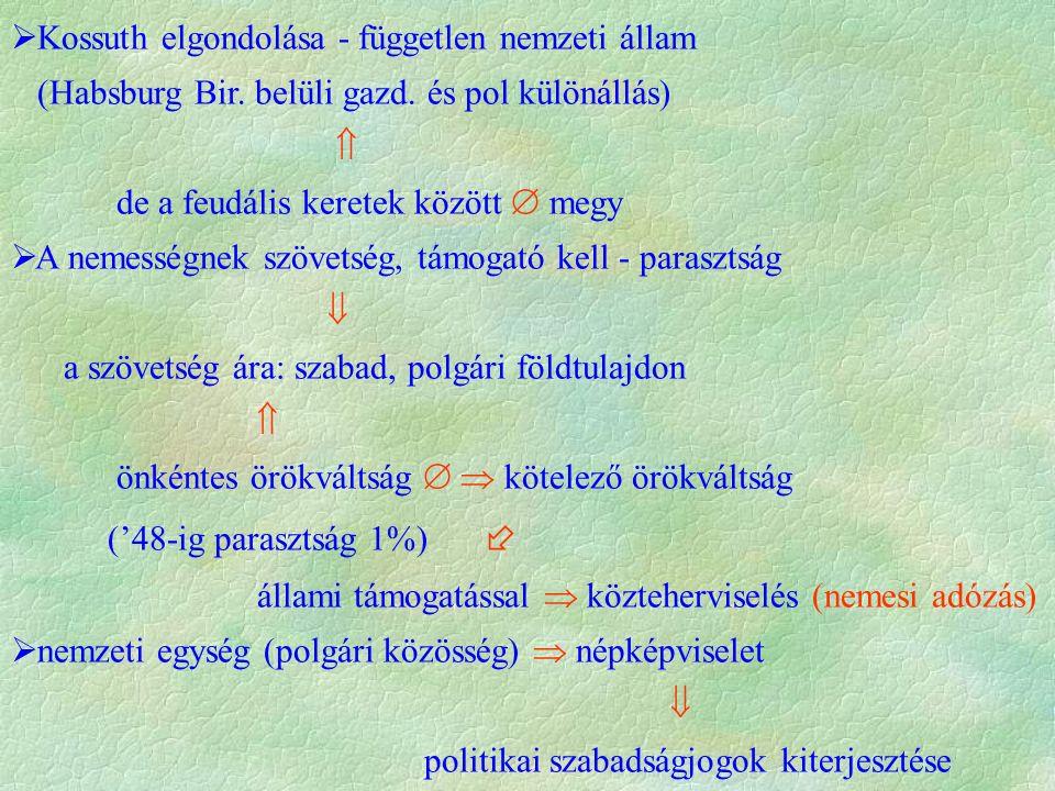  Kossuth elgondolása - független nemzeti állam (Habsburg Bir. belüli gazd. és pol különállás)  de a feudális keretek között  megy  A nemességnek s